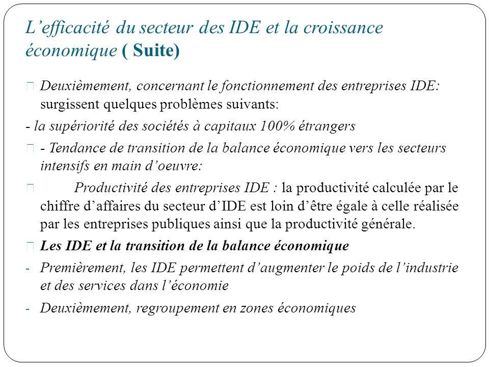 Lefficacité du secteur des IDE et la croissance économique ( Suite) Deuxièmement, concernant le fonctionnement des entreprises IDE: surgissent quelque