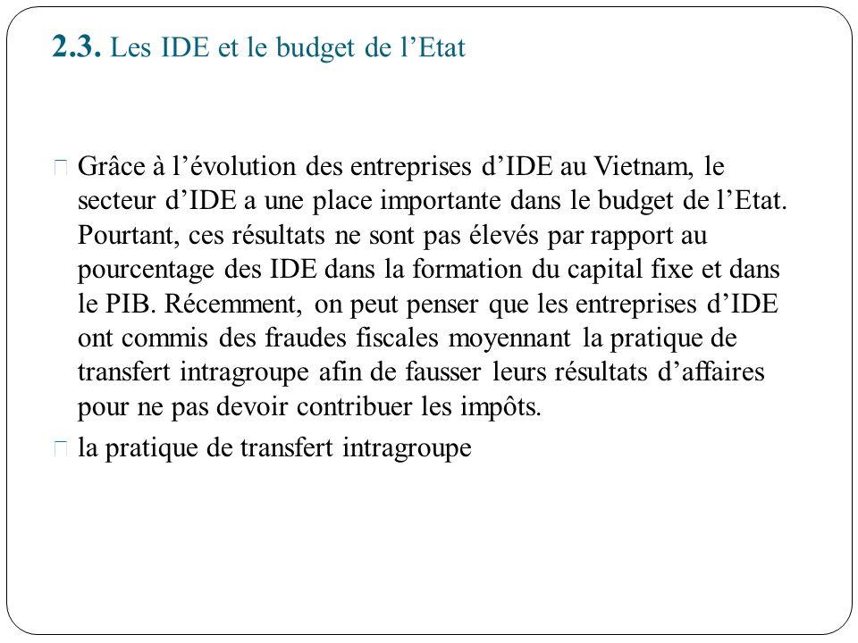 2.3. Les IDE et le budget de lEtat Grâce à lévolution des entreprises dIDE au Vietnam, le secteur dIDE a une place importante dans le budget de lEtat.