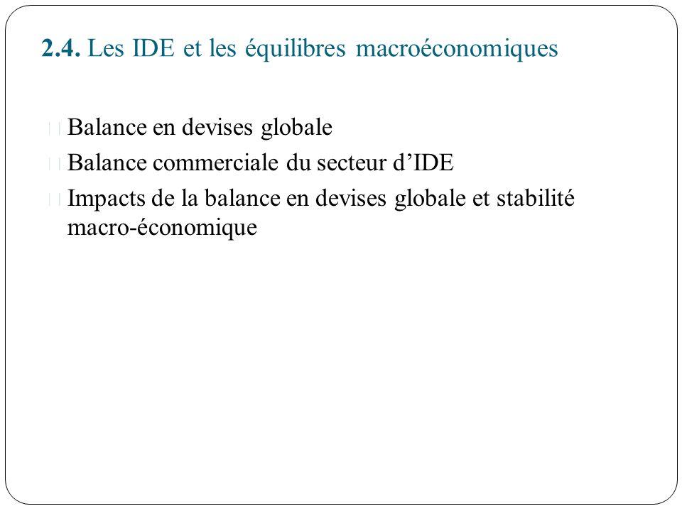 2.4. Les IDE et les équilibres macroéconomiques Balance en devises globale Balance commerciale du secteur dIDE Impacts de la balance en devises global