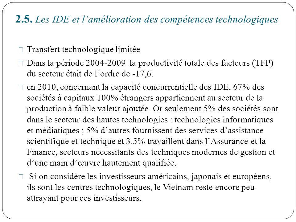 2.5. Les IDE et lamélioration des compétences technologiques Transfert technologique limitée Dans la période 2004-2009 la productivité totale des fact