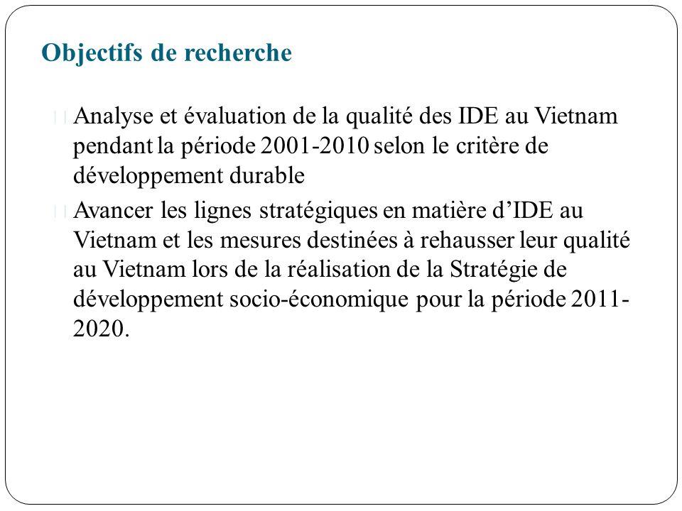 Objectifs de recherche Analyse et évaluation de la qualité des IDE au Vietnam pendant la période 2001-2010 selon le critère de développement durable A