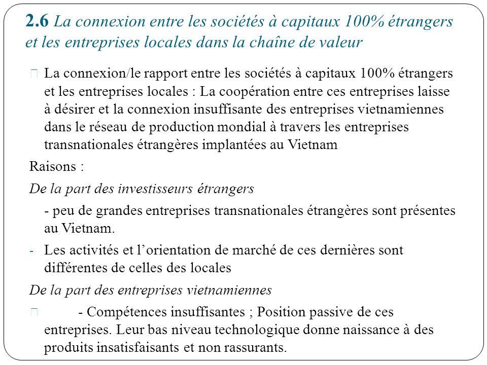 2.6 La connexion entre les sociétés à capitaux 100% étrangers et les entreprises locales dans la chaîne de valeur La connexion/le rapport entre les so