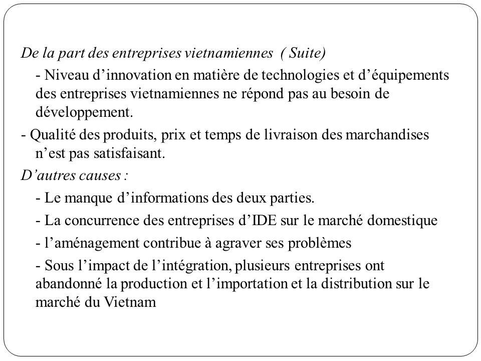 De la part des entreprises vietnamiennes ( Suite) - Niveau dinnovation en matière de technologies et déquipements des entreprises vietnamiennes ne rép