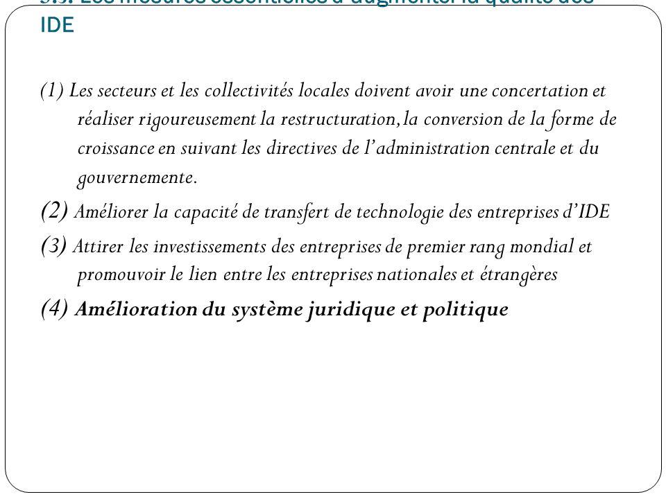 3. 3. Les mesures essentielles daugmenter la qualité des IDE (1) Les secteurs et les collectivités locales doivent avoir une concertation et réaliser