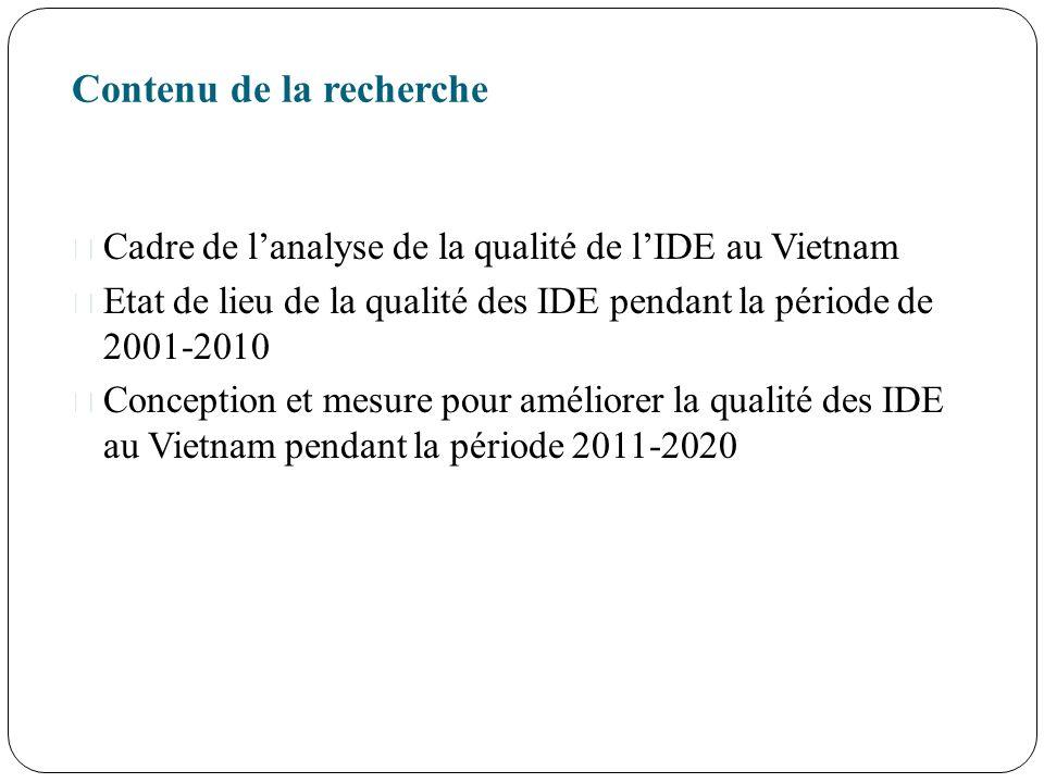 Contenu de la recherche Cadre de lanalyse de la qualité de lIDE au Vietnam Etat de lieu de la qualité des IDE pendant la période de 2001-2010 Concepti