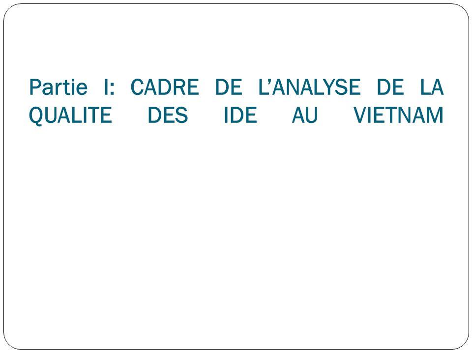 Partie I: CADRE DE LANALYSE DE LA QUALITE DES IDE AU VIETNAM