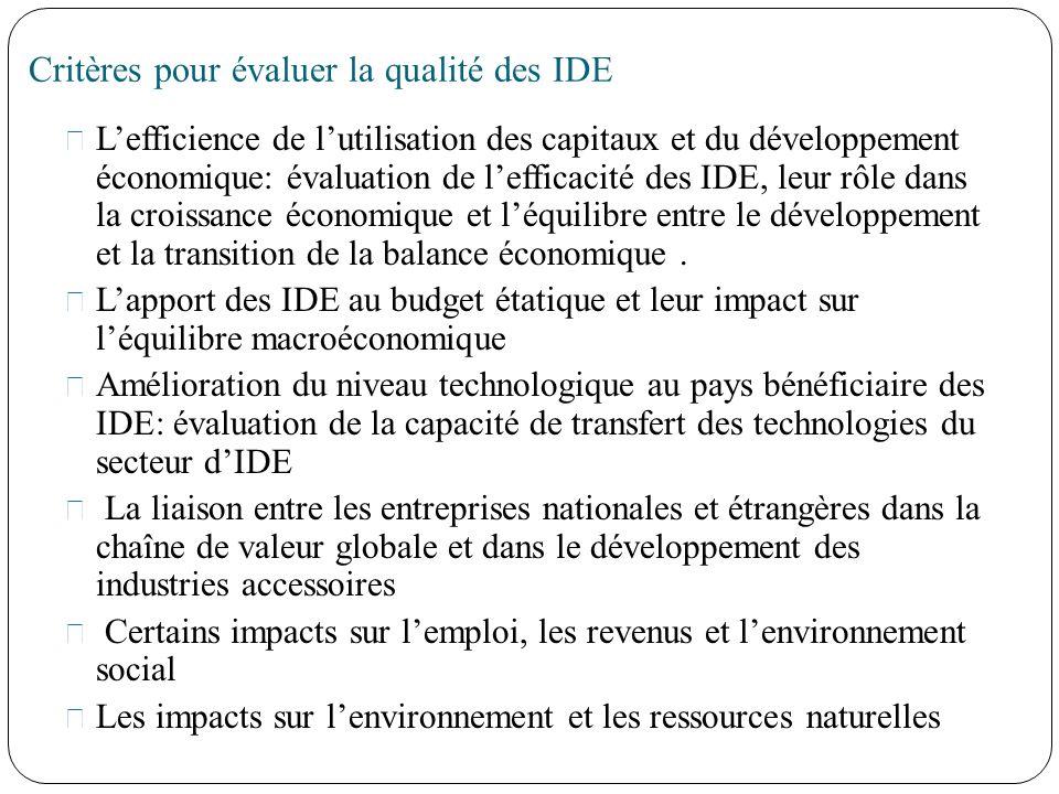 Critères pour évaluer la qualité des IDE Lefficience de lutilisation des capitaux et du développement économique: évaluation de lefficacité des IDE, l