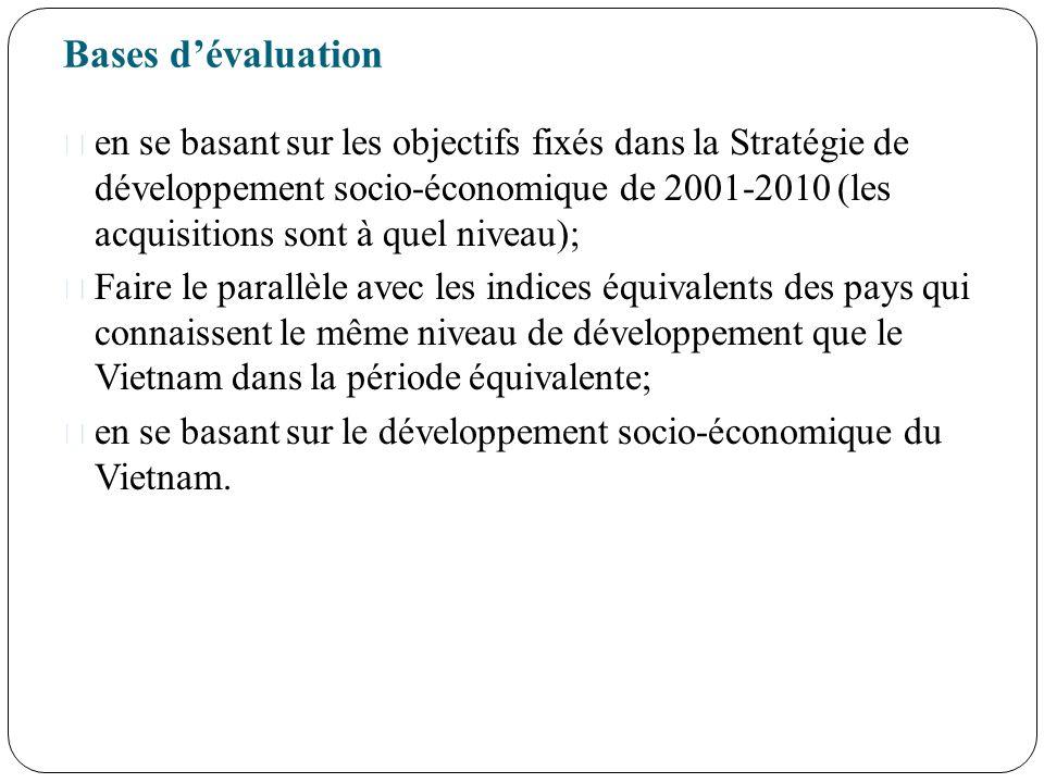 Bases dévaluation en se basant sur les objectifs fixés dans la Stratégie de développement socio-économique de 2001-2010 (les acquisitions sont à quel