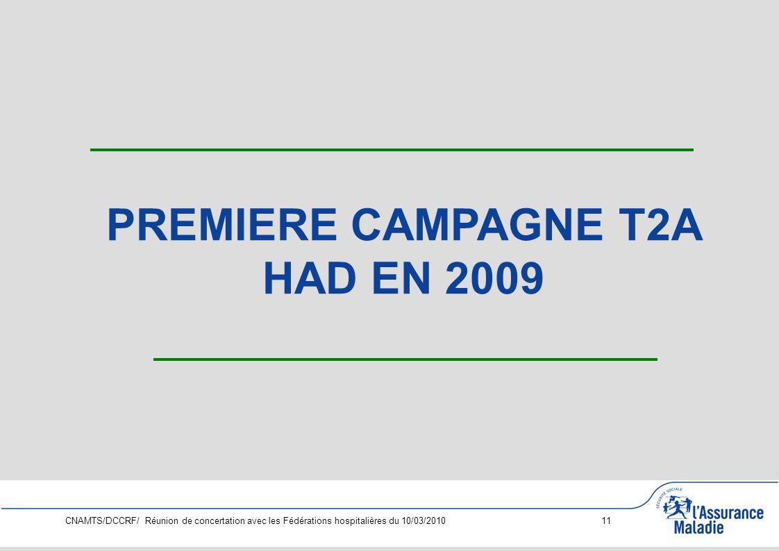 CNAMTS/DCCRF/ Réunion de concertation avec les Fédérations hospitalières du 10/03/2010 11 PREMIERE CAMPAGNE T2A HAD EN 2009