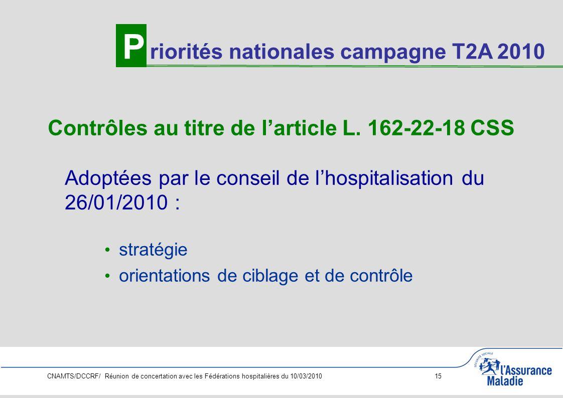 CNAMTS/DCCRF/ Réunion de concertation avec les Fédérations hospitalières du 10/03/2010 15 Contrôles au titre de larticle L.