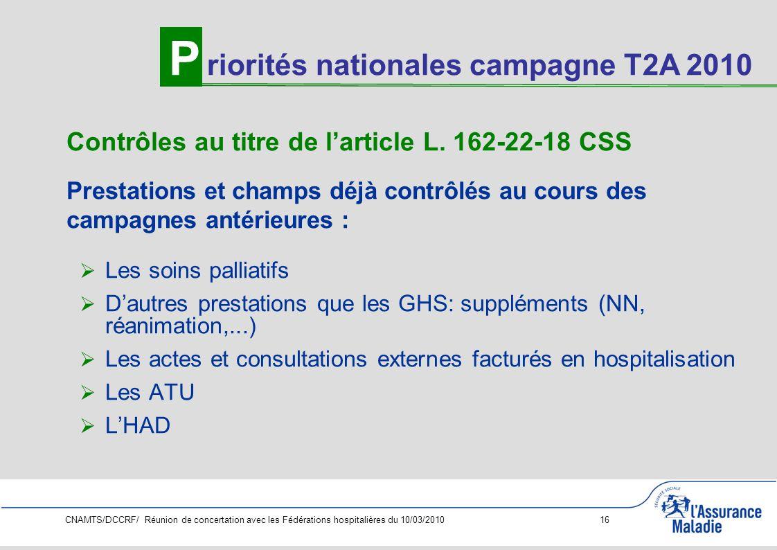 CNAMTS/DCCRF/ Réunion de concertation avec les Fédérations hospitalières du 10/03/2010 16 Contrôles au titre de larticle L.