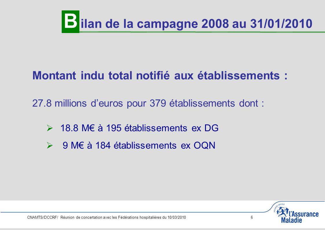 CNAMTS/DCCRF/ Réunion de concertation avec les Fédérations hospitalières du 10/03/2010 17 Contrôles au titre de larticle L.