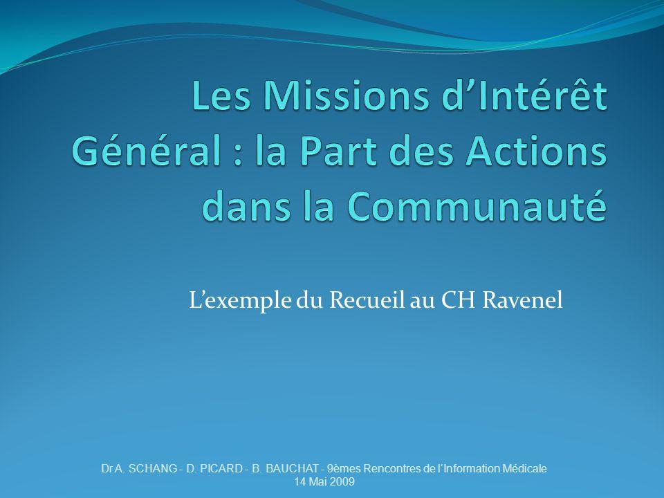 Lexemple du Recueil au CH Ravenel Dr A. SCHANG - D. PICARD - B. BAUCHAT - 9èmes Rencontres de lInformation Médicale 14 Mai 2009