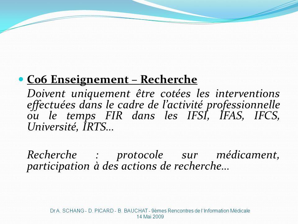 C06 Enseignement – Recherche Doivent uniquement être cotées les interventions effectuées dans le cadre de lactivité professionnelle ou le temps FIR da