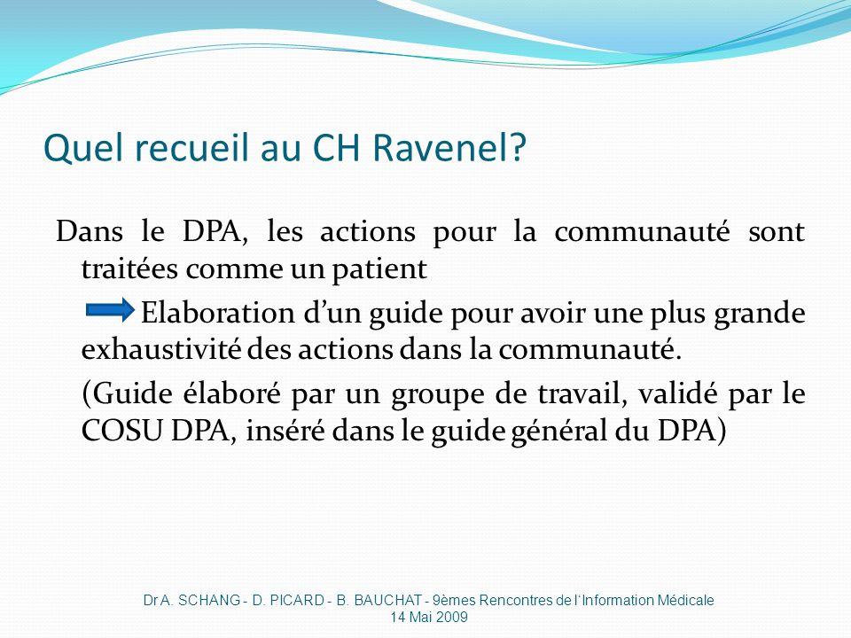 Quel recueil au CH Ravenel? Dans le DPA, les actions pour la communauté sont traitées comme un patient Elaboration dun guide pour avoir une plus grand