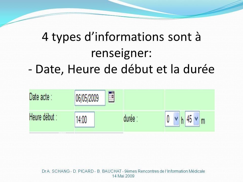 4 types dinformations sont à renseigner: - Date, Heure de début et la durée Dr A. SCHANG - D. PICARD - B. BAUCHAT - 9èmes Rencontres de lInformation M
