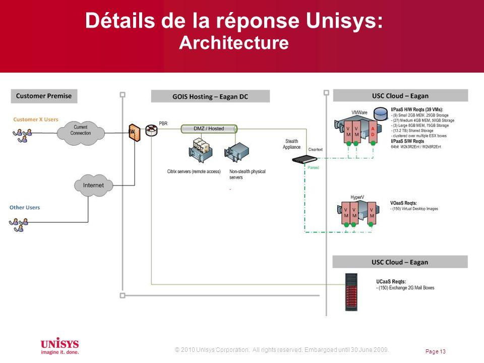 © 2010 Unisys Corporation. All rights reserved. Embargoed until 30 June 2009. Cas client spécifique: Fiducie de placement immobilier Page 13 Détails d