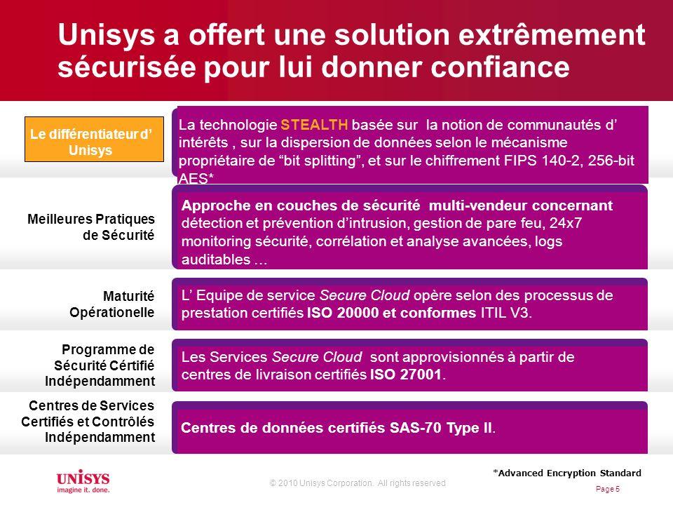 © 2010 Unisys Corporation. All rights reserved Page 5 Unisys a offert une solution extrêmement sécurisée pour lui donner confiance La technologie STEA