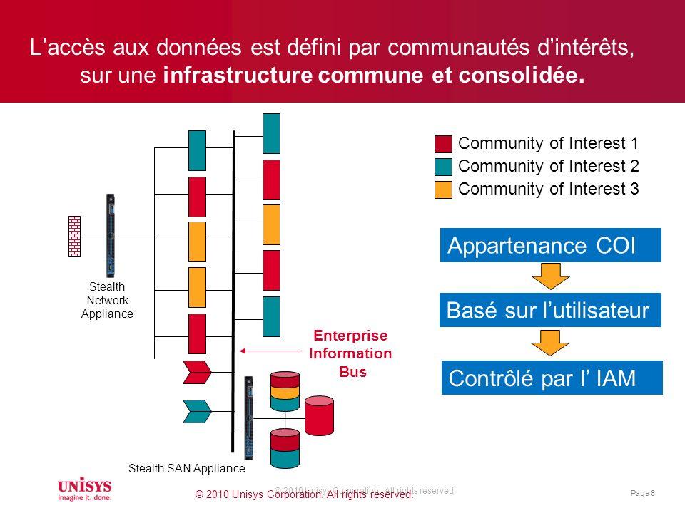© 2010 Unisys Corporation. All rights reserved Laccès aux données est défini par communautés dintérêts, sur une infrastructure commune et consolidée.