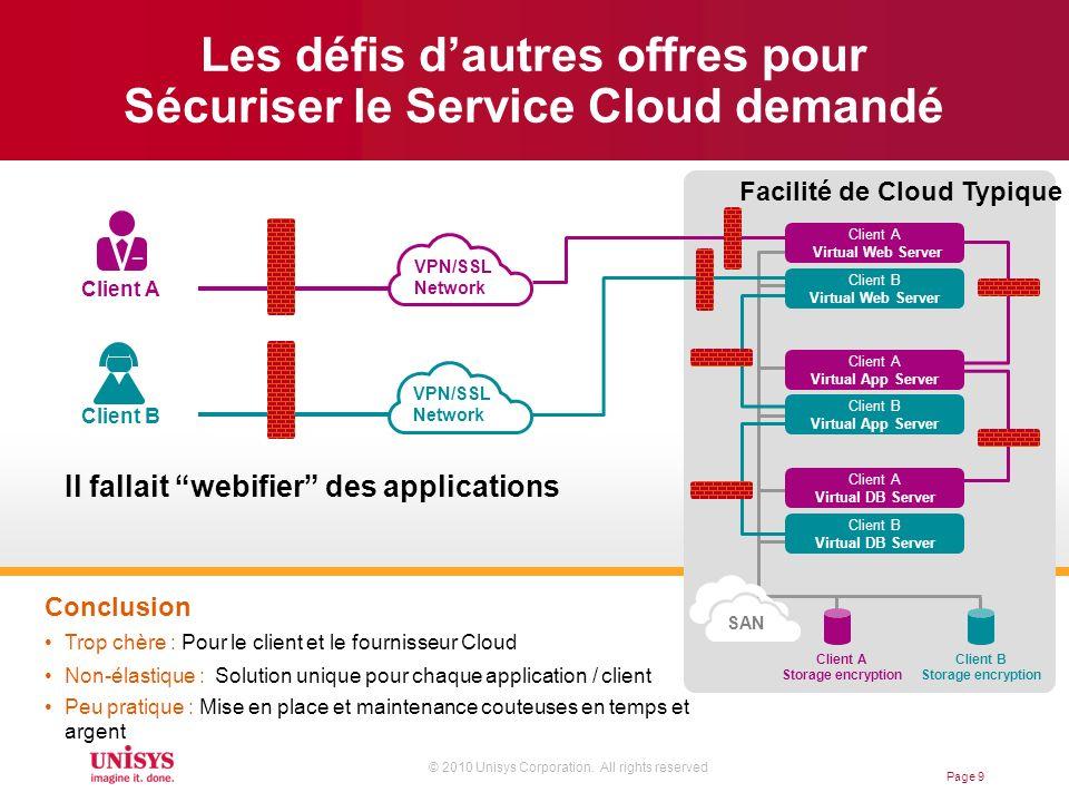 © 2010 Unisys Corporation. All rights reserved Page 9 Les défis dautres offres pour Sécuriser le Service Cloud demandé Conclusion Trop chère : Pour le