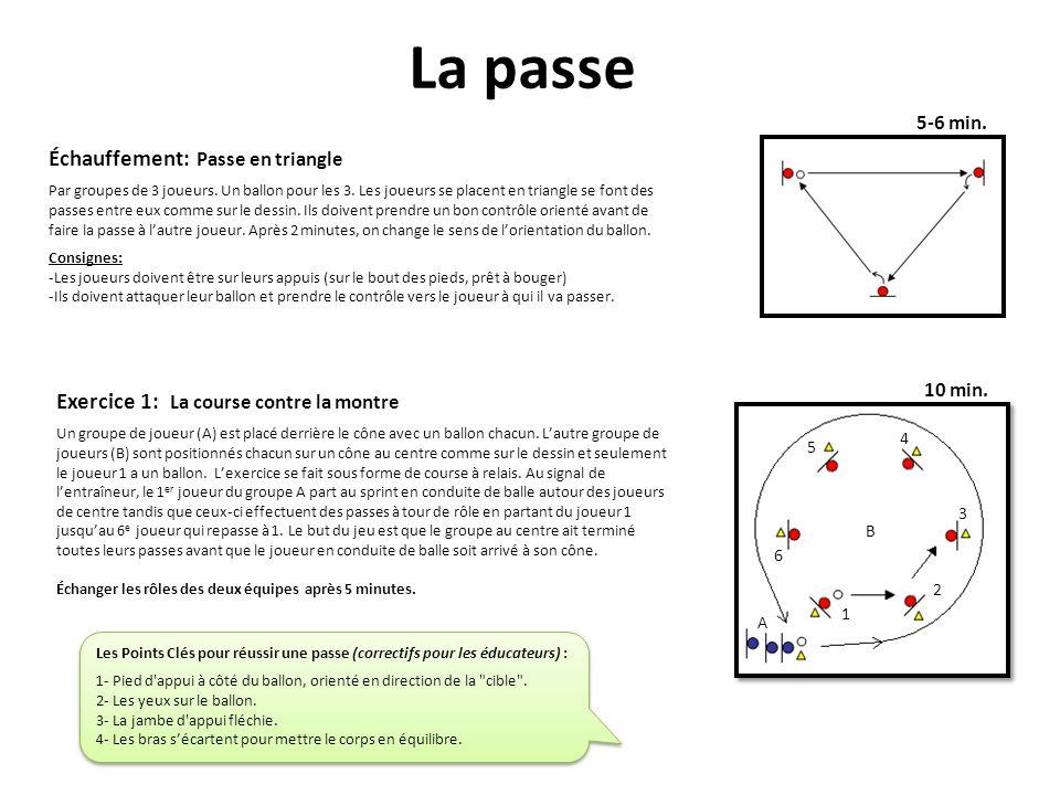 La passe 5-6 min. 10 min. Échauffement: Passe en triangle Par groupes de 3 joueurs. Un ballon pour les 3. Les joueurs se placent en triangle se font d