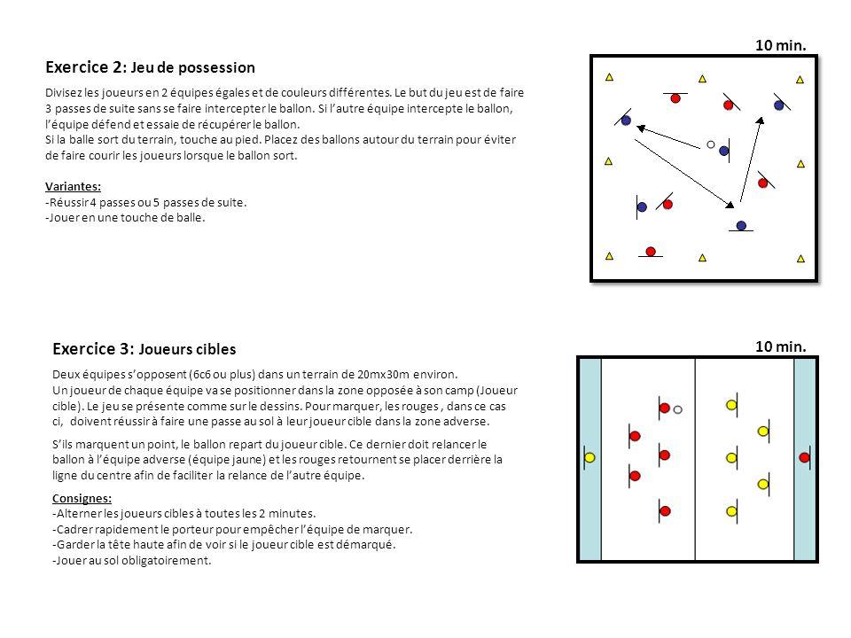 10 min. Exercice 2 : Jeu de possession Divisez les joueurs en 2 équipes égales et de couleurs différentes. Le but du jeu est de faire 3 passes de suit