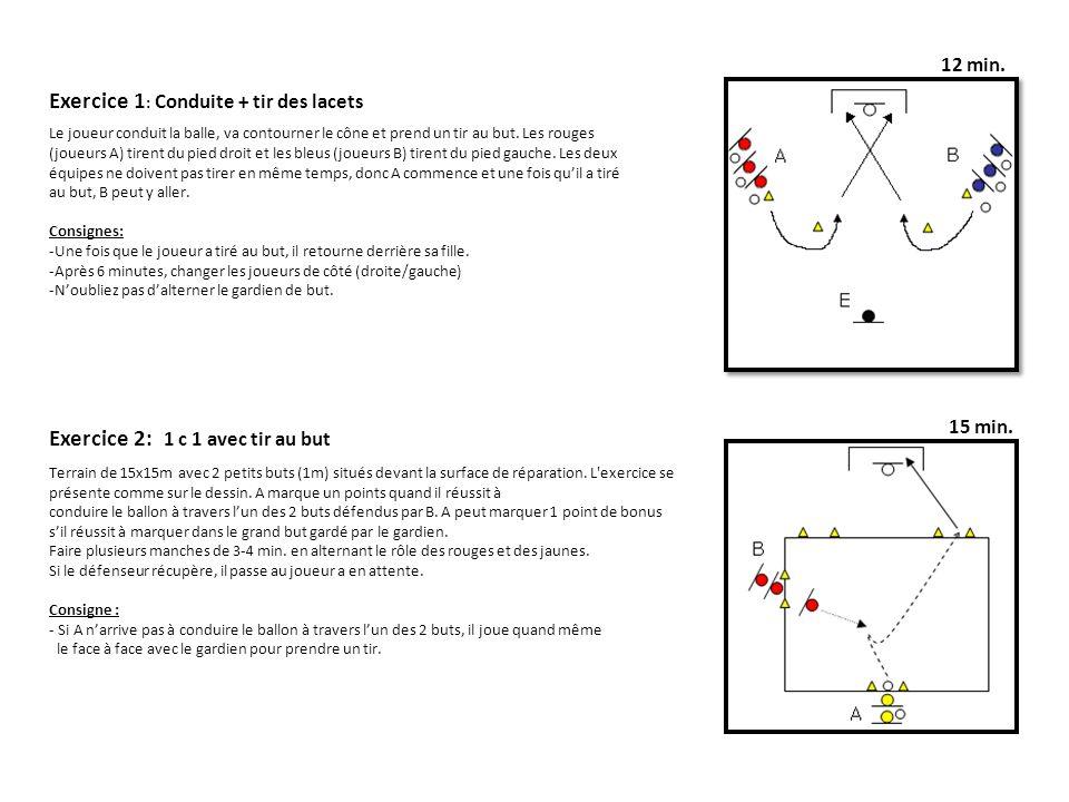 Exercice 1 : Conduite + tir des lacets Le joueur conduit la balle, va contourner le cône et prend un tir au but. Les rouges (joueurs A) tirent du pied
