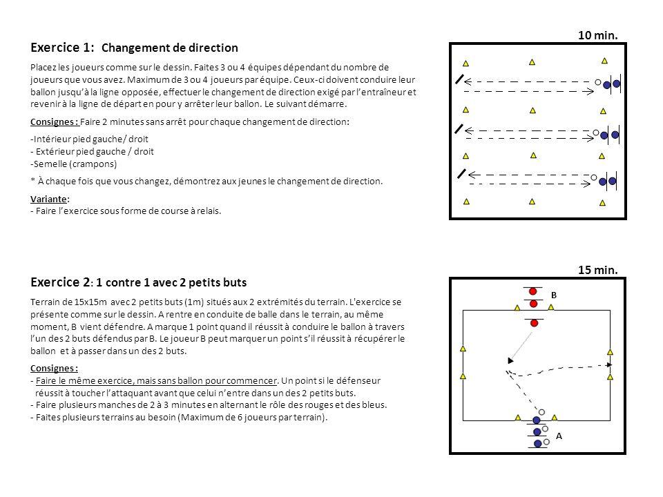 Exercice 2 : 1 contre 1 avec 2 petits buts Terrain de 15x15m avec 2 petits buts (1m) situés aux 2 extrémités du terrain. L'exercice se présente comme