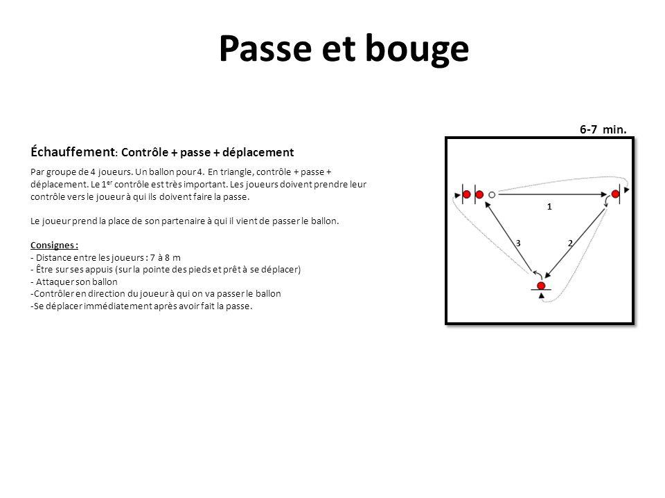 Passe et bouge Échauffement : Contrôle + passe + déplacement Par groupe de 4 joueurs. Un ballon pour 4. En triangle, contrôle + passe + déplacement. L