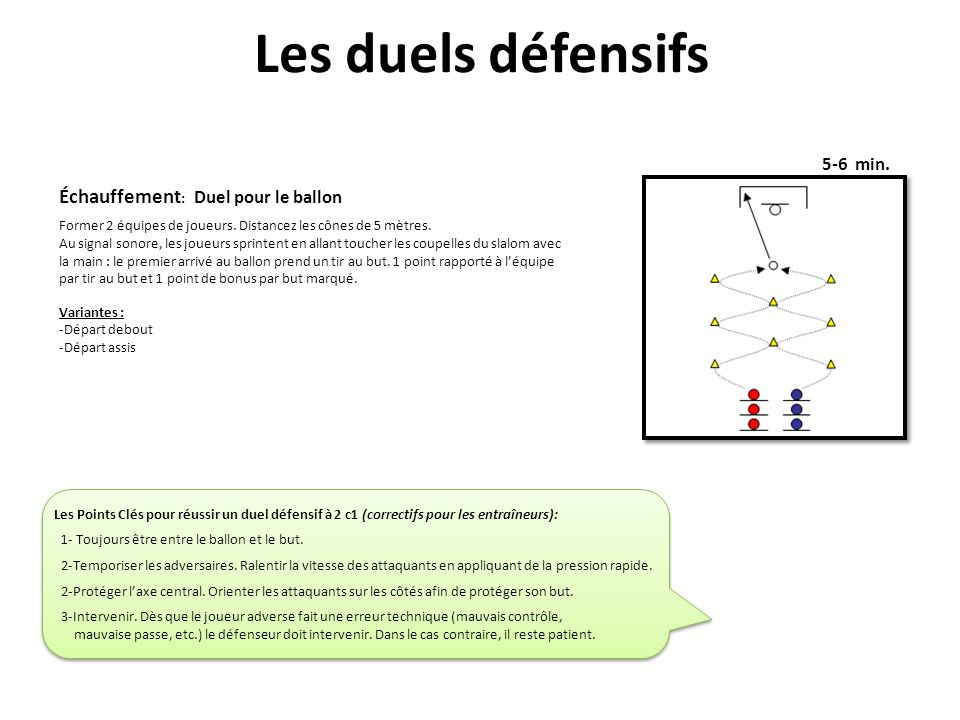 Les duels défensifs 5-6 min. Échauffement : Duel pour le ballon Former 2 équipes de joueurs. Distancez les cônes de 5 mètres. Au signal sonore, les jo