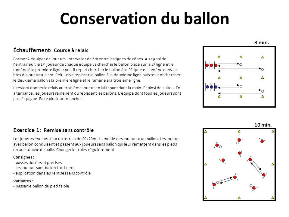 Conservation du ballon 8 min. Échauffement : Course à relais Former 2 équipes de joueurs. Intervalles de 5m entre les lignes de cônes. Au signal de le