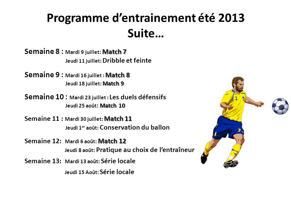 Match 7 Semaine 8 : Mardi 9 juillet : Match 7 Jeudi 11 juillet: Dribble et feinte Match 8 Semaine 9 : Mardi 16 juillet : Match 8 Match 9 Jeudi 18 juil