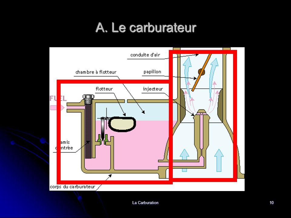 La Carburation10 A. Le carburateur