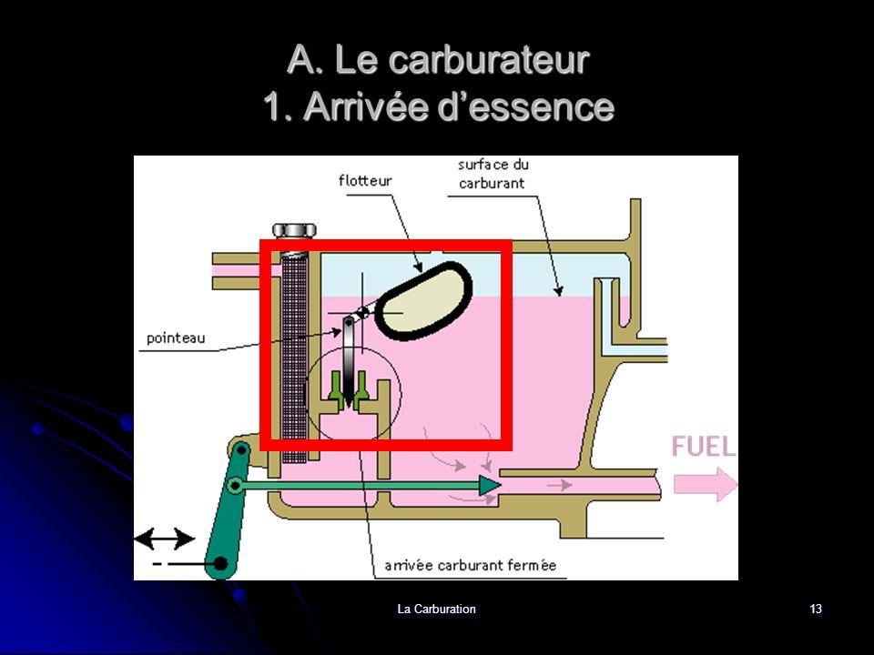 La Carburation13 A. Le carburateur 1. Arrivée dessence