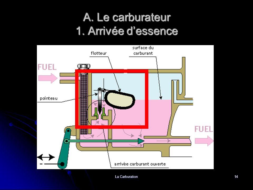 La Carburation14 A. Le carburateur 1. Arrivée dessence