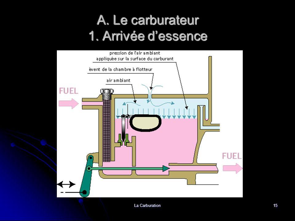La Carburation15 A. Le carburateur 1. Arrivée dessence