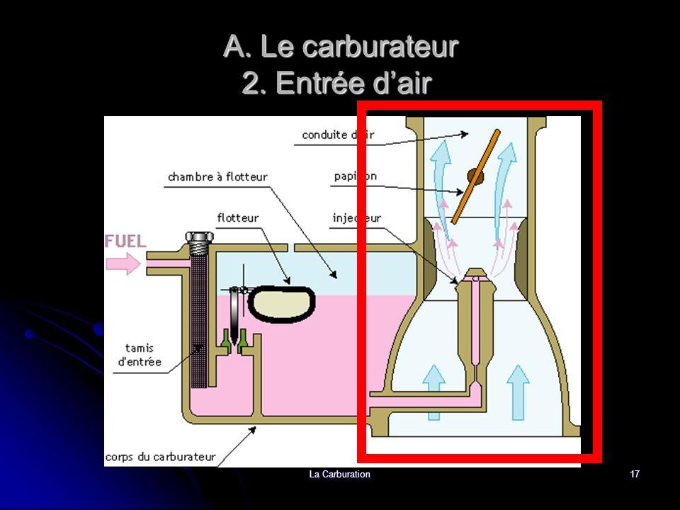 La Carburation17 A. Le carburateur 2. Entrée dair A. Le carburateur 2. Entrée dair.