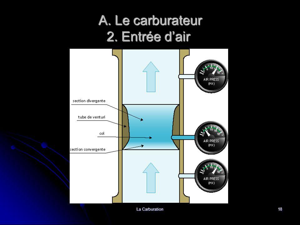 La Carburation18 A. Le carburateur 2. Entrée dair A. Le carburateur 2. Entrée dair.