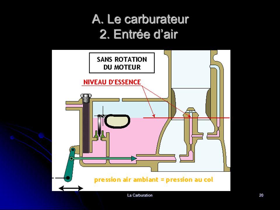 La Carburation20 A. Le carburateur 2. Entrée dair A. Le carburateur 2. Entrée dair.
