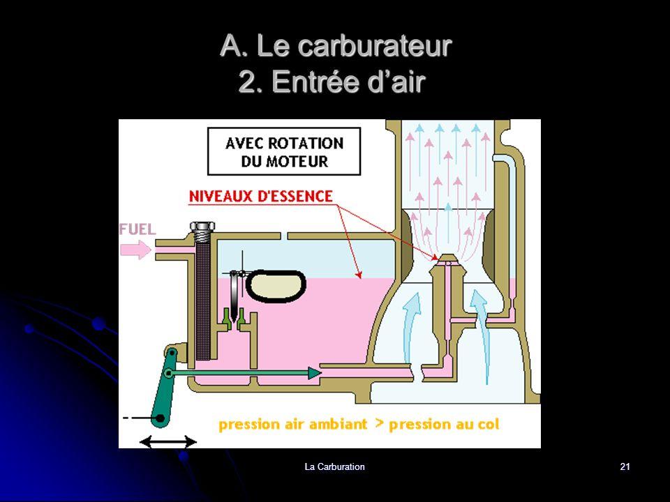 La Carburation21 A. Le carburateur 2. Entrée dair A. Le carburateur 2. Entrée dair.