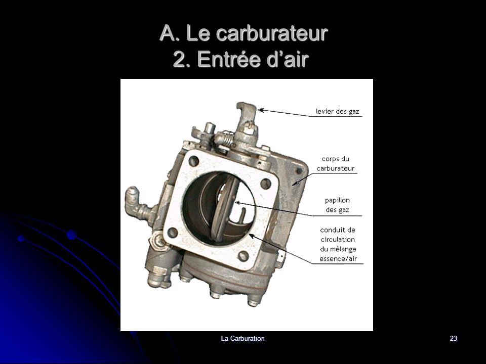 La Carburation23 A. Le carburateur 2. Entrée dair A. Le carburateur 2. Entrée dair.