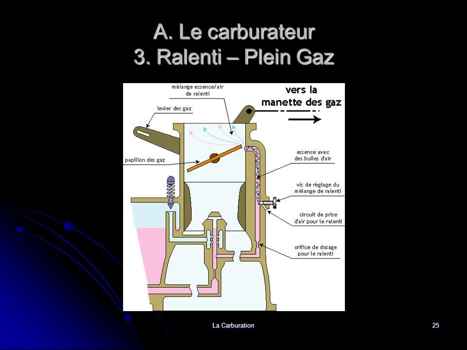 La Carburation25 A. Le carburateur 3. Ralenti – Plein Gaz