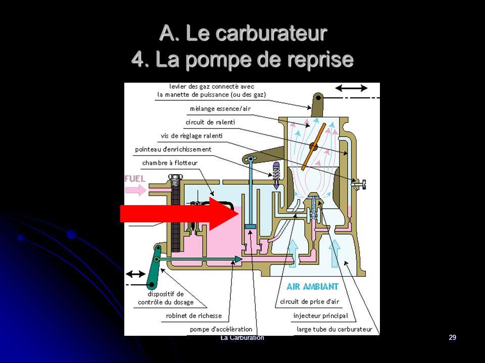 La Carburation29 A. Le carburateur 4. La pompe de reprise