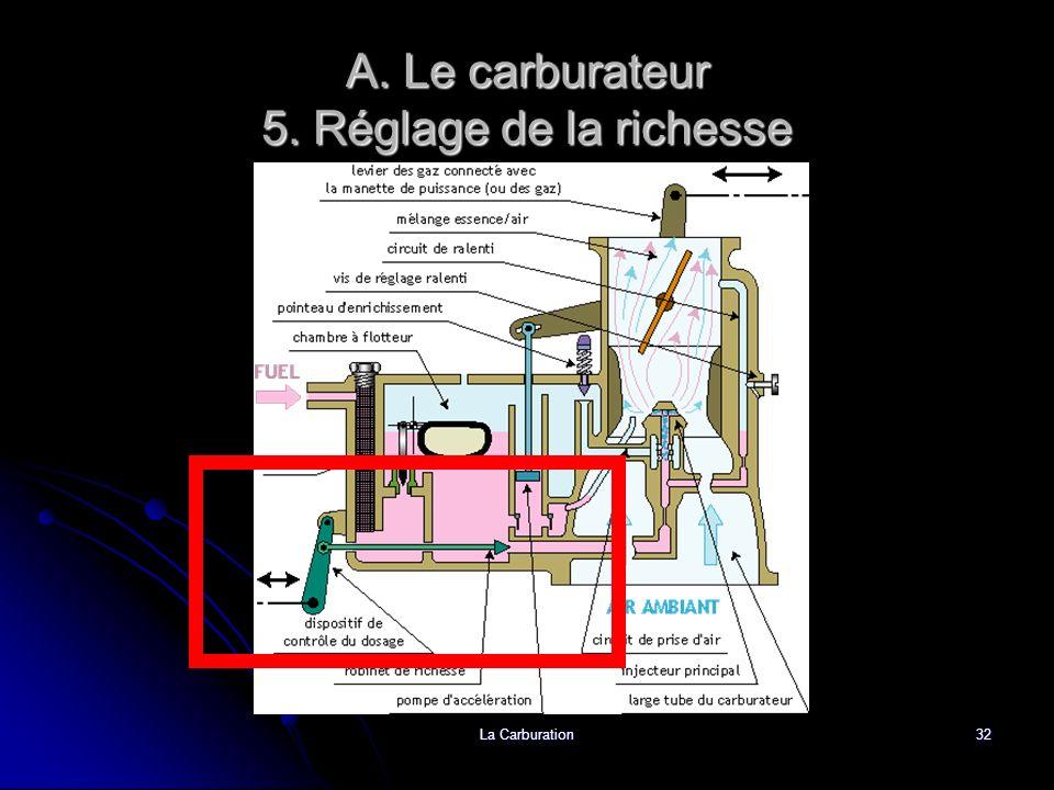 La Carburation32 A. Le carburateur 5. Réglage de la richesse