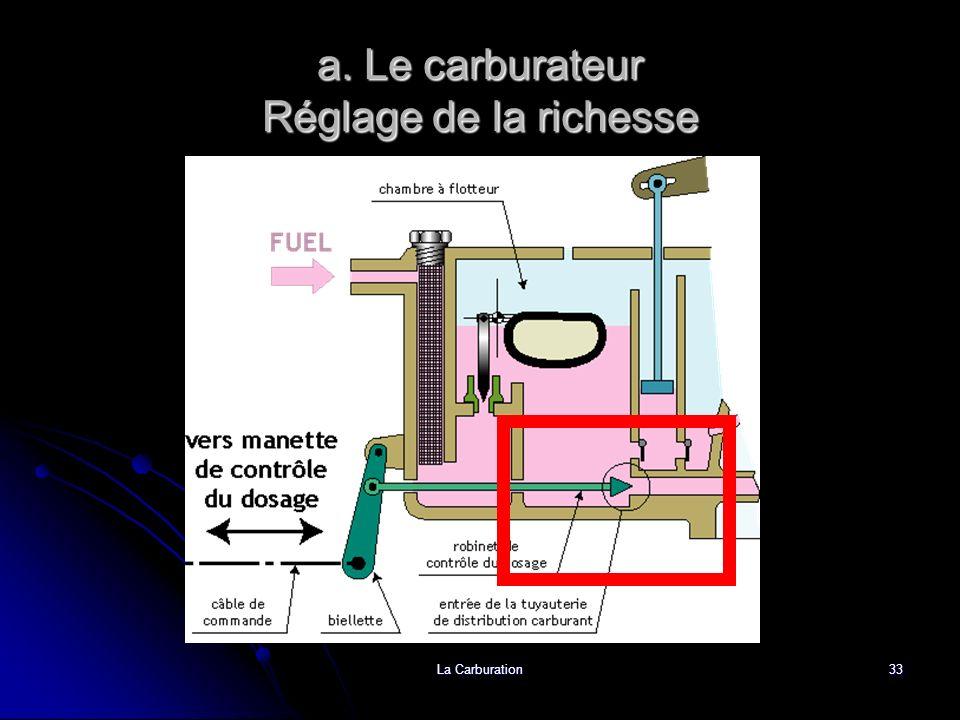 La Carburation33 a. Le carburateur Réglage de la richesse