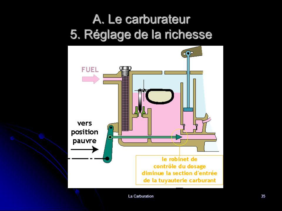 La Carburation35 A. Le carburateur 5. Réglage de la richesse