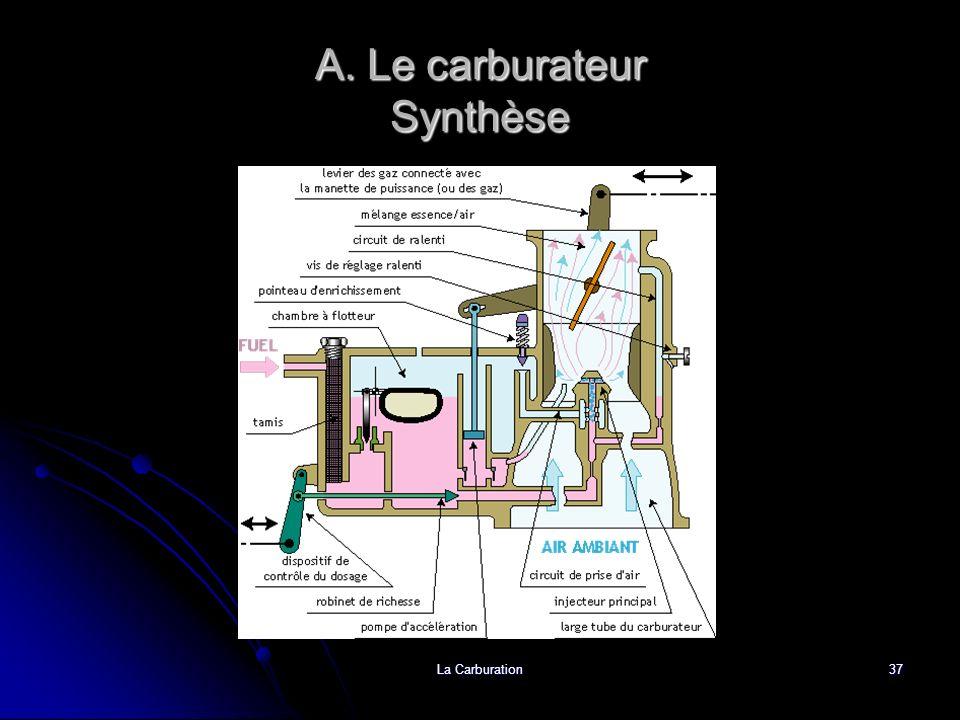 La Carburation37 A. Le carburateur Synthèse