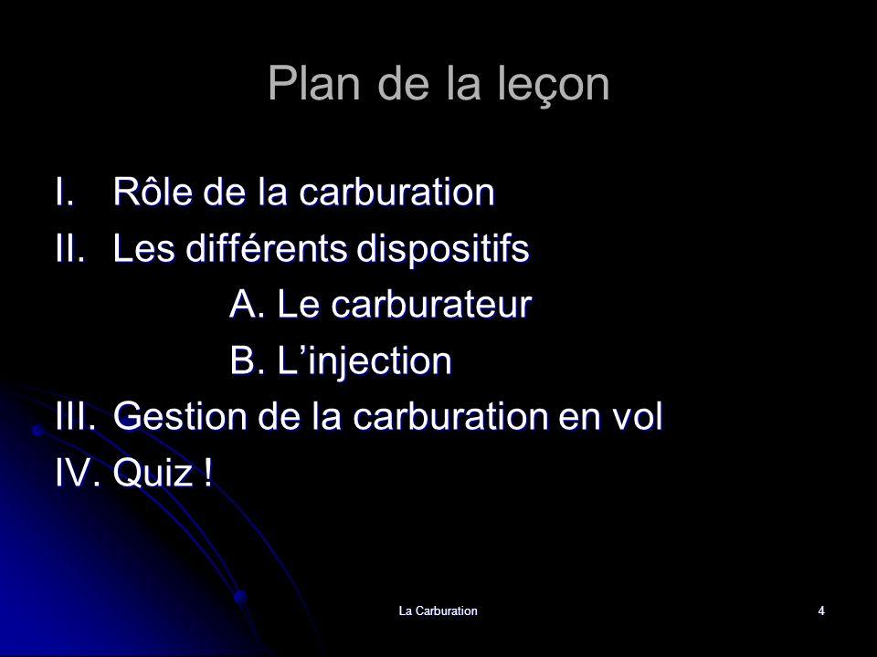 La Carburation4 Plan de la leçon I.Rôle de la carburation II.Les différents dispositifs A. Le carburateur B. Linjection III.Gestion de la carburation