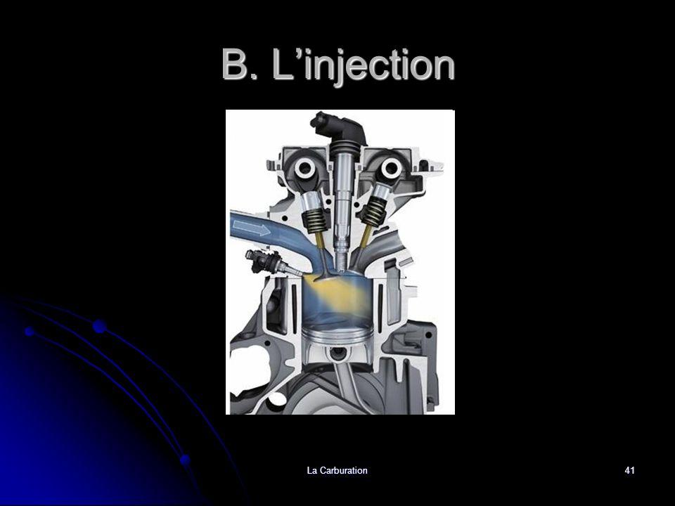 La Carburation41 B. Linjection