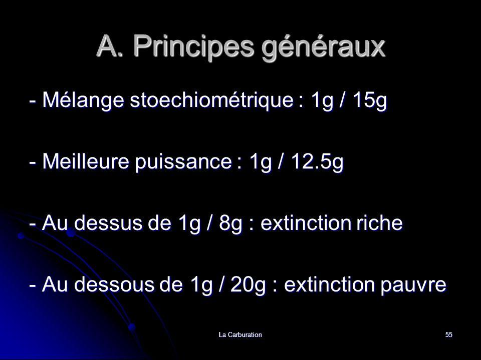 La Carburation55 A. Principes généraux - Mélange stoechiométrique : 1g / 15g - Meilleure puissance : 1g / 12.5g - Au dessus de 1g / 8g : extinction ri